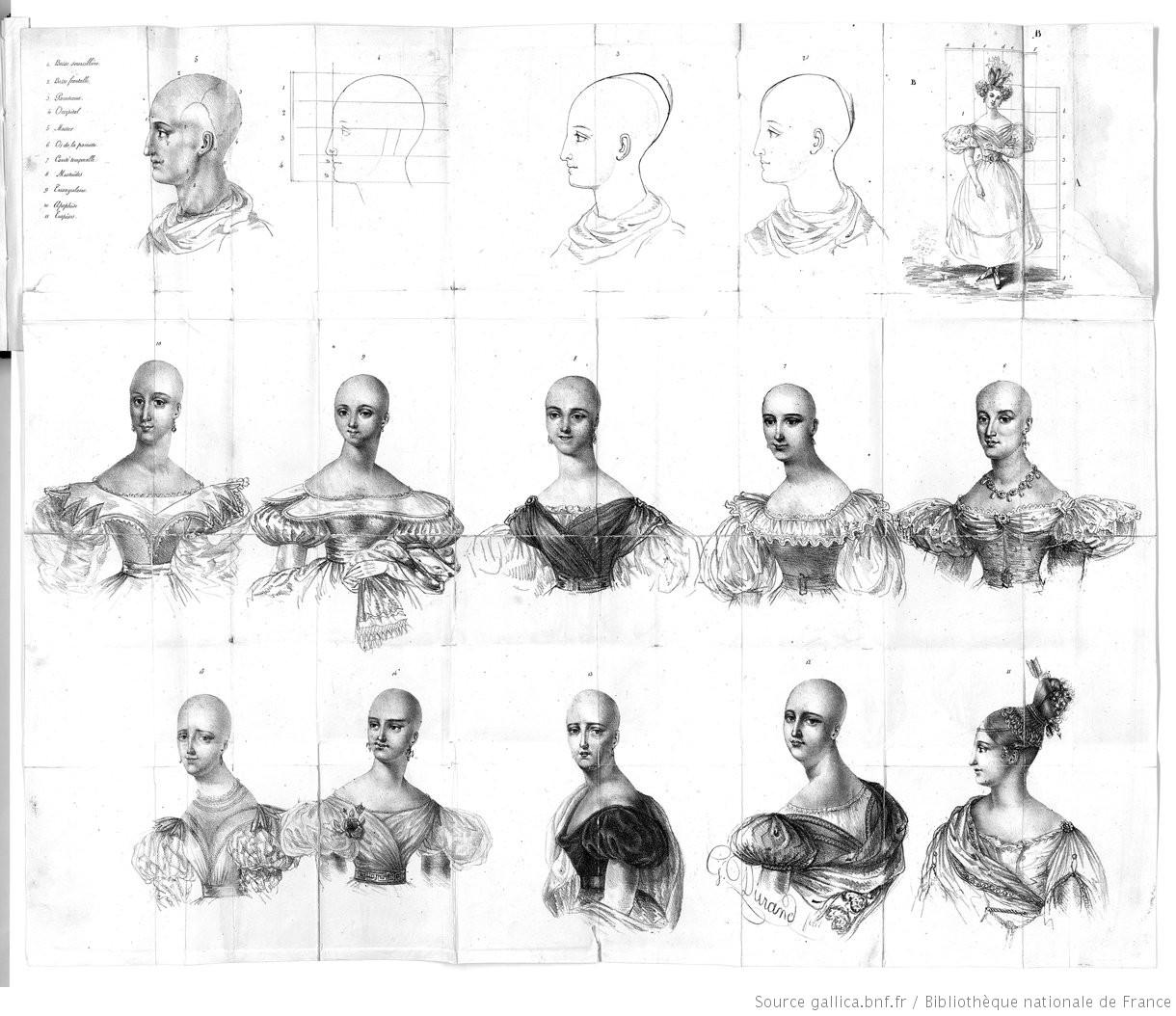 Ouvrages du début du XIXème siècle (1800-1850) : Cosmétiques, et beauté